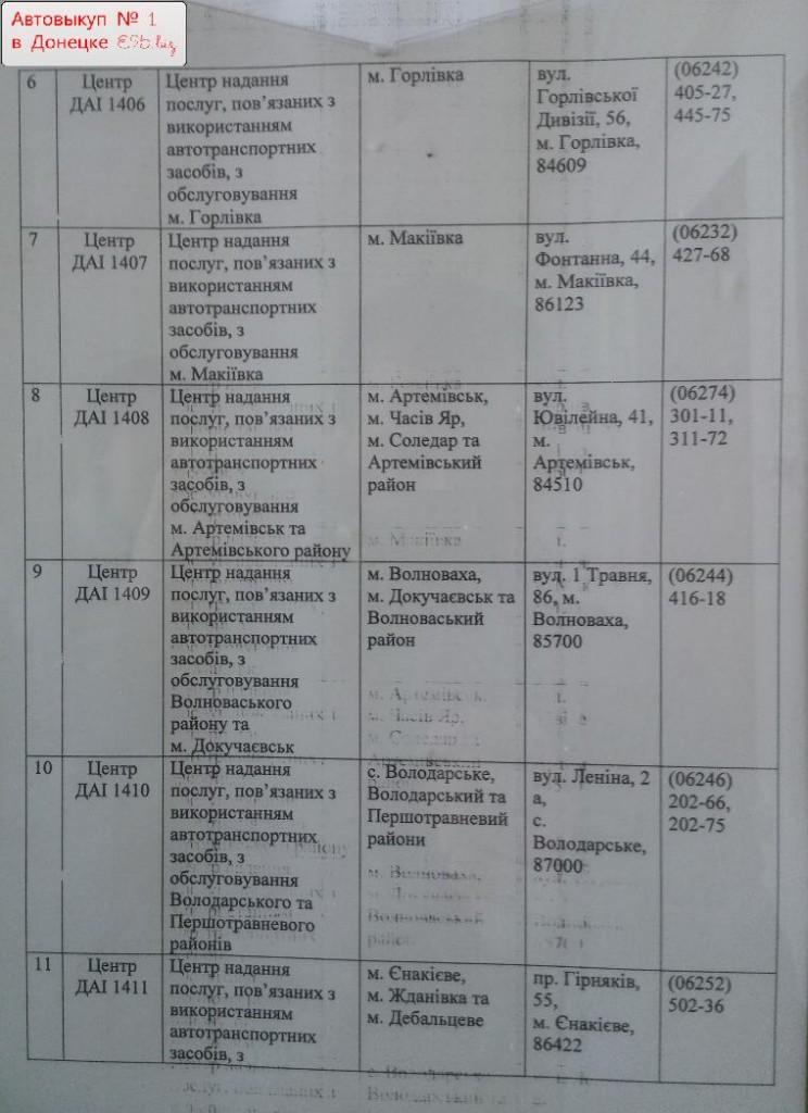 МРЭО (центры гаи) в Горловке, Макеевке, Артемовске, Часов Яре, Соледаре, Волновахе, Докучаевске, Енакиево, Дебальцево, Ждановке